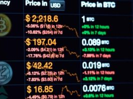 Hackers Stole $1B From Cryptocurrency Exchanges In 2018